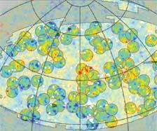 galaxy chart