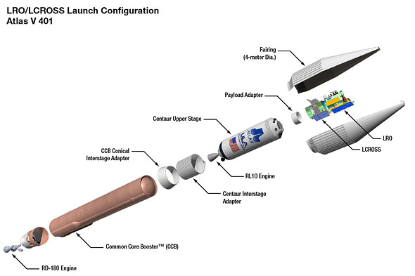 Schematic of rocket