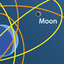 Astronomers investigate Earth's other moons