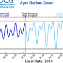 New tools forecast potential sea level flooding events