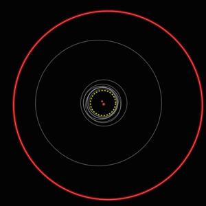Kepler 1647 b orbit comparison