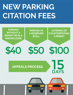 poster with new U H parking fee changes and an illustration of two cars