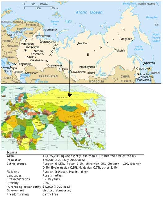 map of russian federation. russia political wall map