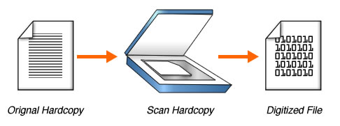 how to make a scan pdf file smaller