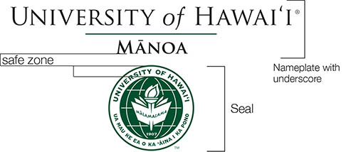 Sample of the University of Hawaii signature with seal and nameplate with marked areas for the safe zone space, seal and nameplate with underscore
