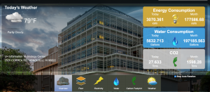 IT Center Dashboard Screenshot