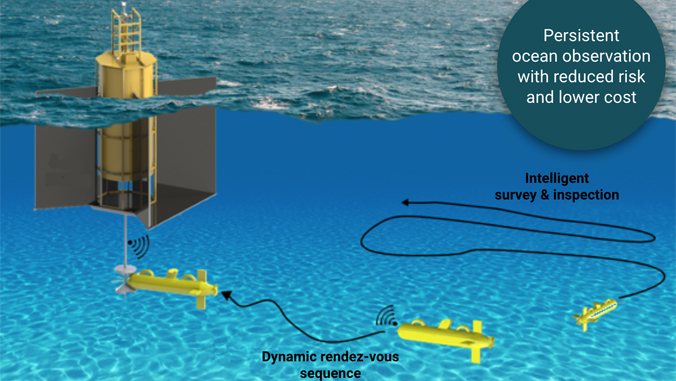 image of underwater autonomous vehicle charging station