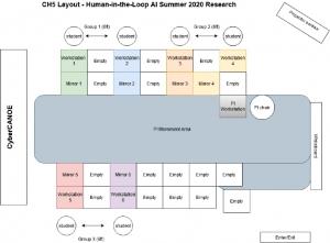 classroom diagram