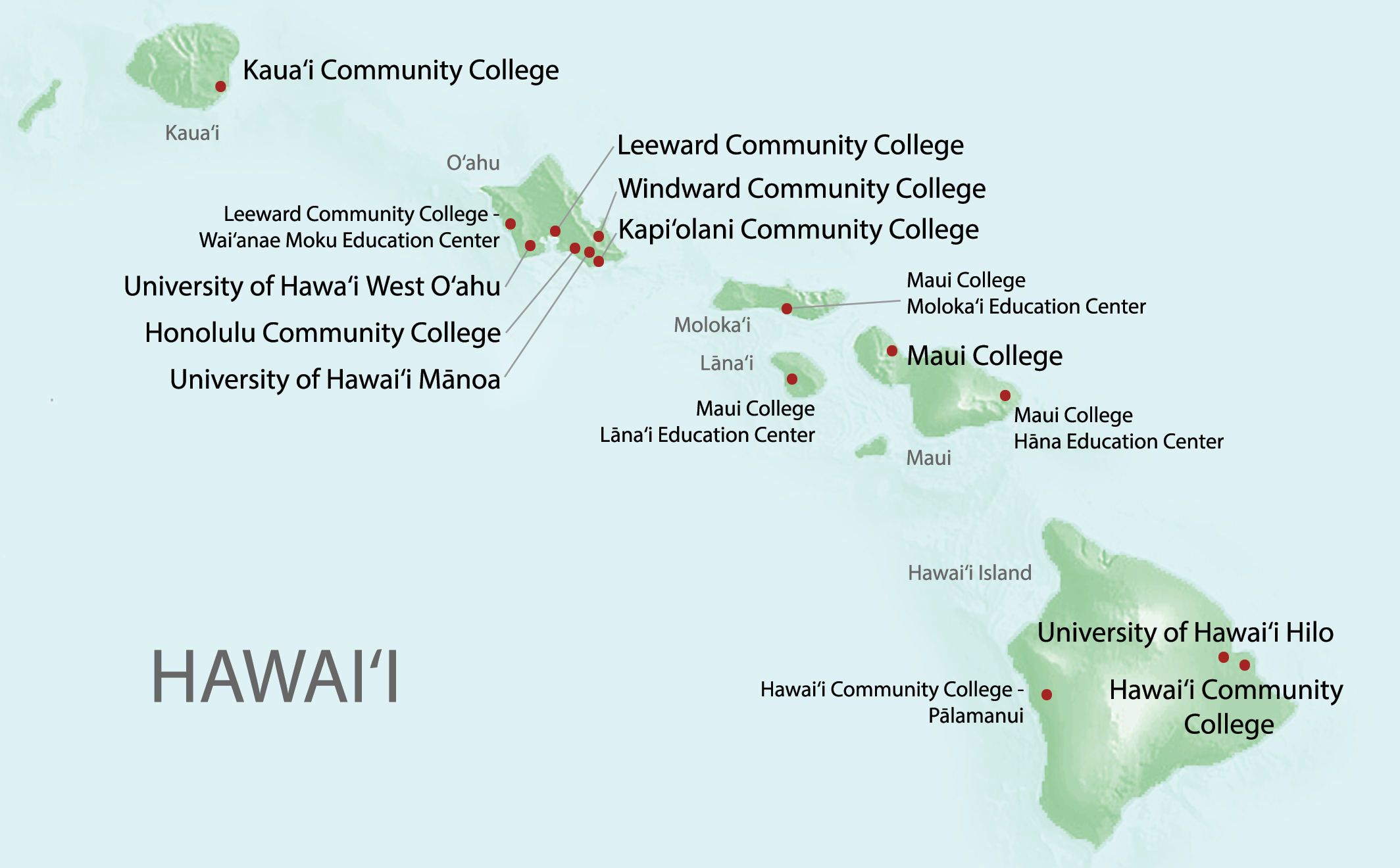 Map of University of Hawaii campuses to show on what island and where each university, college and education center is located.