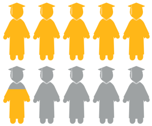 Image of silhouette graduates showing about 56% of full-time students attending a 4-year campus earns a degree within six years.